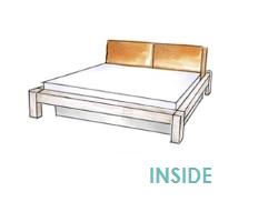 Inside Wasserbetten Zum Vergleich
